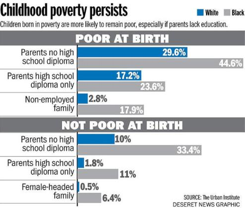 Childhood poverty graphic